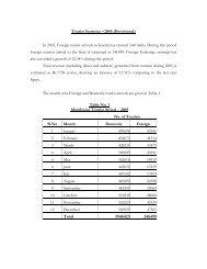 Tourist Statistics 2005 - Kerala Tourism