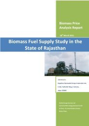 Biomass Fuel Supply Study in the State of Rajasthan