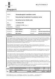 Kostnadsrapport konvertering i bygg ... - Norsk Fjernvarme