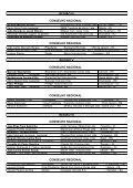 ELEITOS BIÊNIO 2013 – 2014 - Sincodiv SP - Page 3