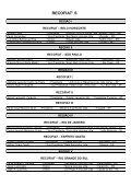 ELEITOS BIÊNIO 2013 – 2014 - Sincodiv SP - Page 5
