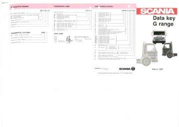 DFeIerAnou, ENGINES - Scania