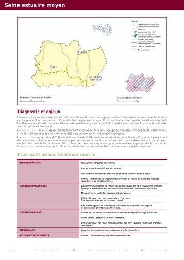 Seine estuaire moyen - Agence de l'Eau Seine Normandie