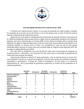 Guia Rapida - eRIDE - RI.gov