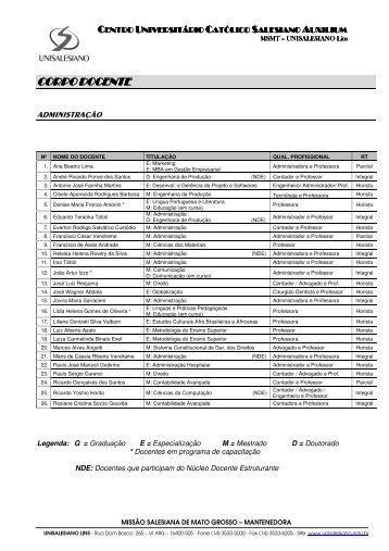 Corpo Docente UNISALESIANO - 2011B
