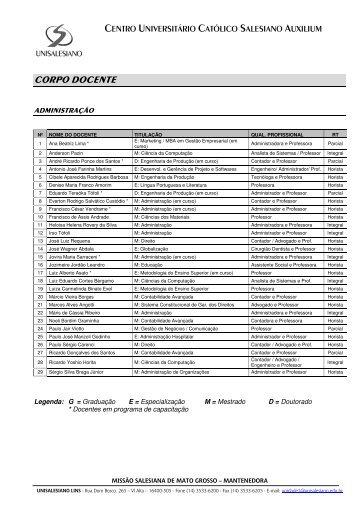 Corpo Docente Unisalesiano 2008 - Unidade I ok