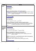 Beamten-Ausbildungen 2013 - Bundesagentur für Arbeit - Seite 6