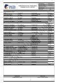 TOTM-LST-017 Yeşil Reçete İle Verilmesi Gereken İlaç Listesi.pdf - Page 5