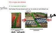 II) L'origine des séismes A- La cause de la rupture Certaines forces ...