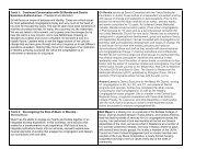 Defying Gravity 2012 track descriptions - Unitarian Universalist ...