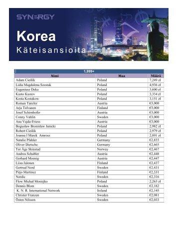 Korea - Synergy WorldWide