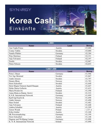 Korea Cash - Synergy WorldWide
