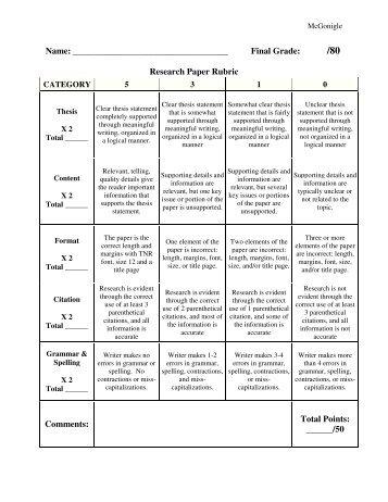 research project rubric 4th grade
