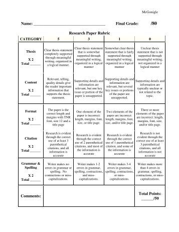 Grading rubric for science research paper