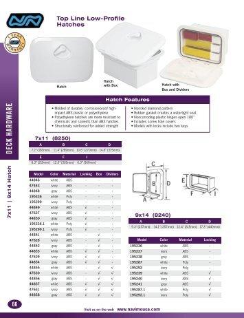 Utility Hatches & Deck Plates - Navimo USA