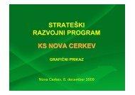STRATEGIJA - KS NOVA CERKEV - GRAFICNI DEL