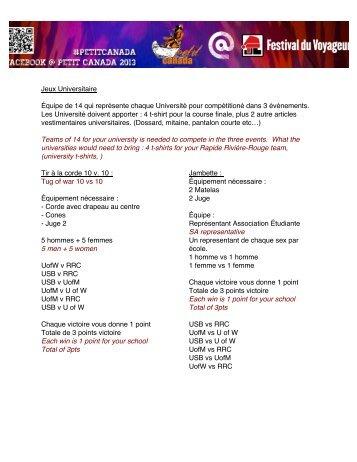Jeux Universitaire Équipe de 14 qui représente chaque Université ...