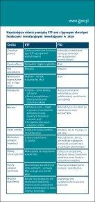 ETF czyli kup sobie indeks WIG20 - GPW - Page 5