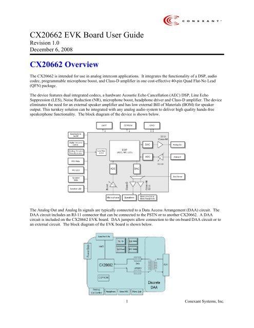 CX20662 App Note 7 - User Guide APN-202028-001 pdf - Codico