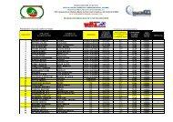 delegacion mexicana de atletas masters - Atletismo en México