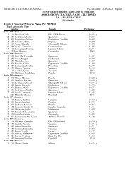 resultados minifidelidad2010 - Atletismo en México