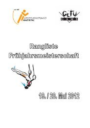 Frühjahrsmeisterschaften Gams - Getu Gossau