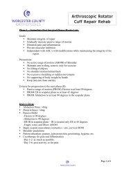 Arthroscopic Rotator Cuff Repair Rehab Protocol