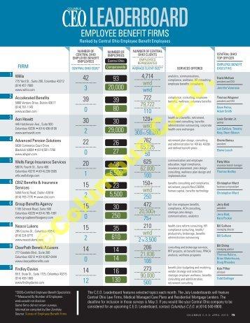 Employee Benefits Firms - Columbus CEO