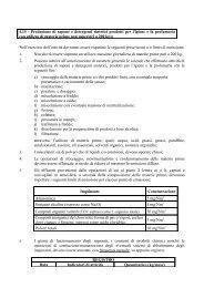 4.15 - Produzione di sapone e detergenti sintetici prodotti per l ...