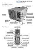 Kompakt-Klimaanlage WDH-AW12A - daylight-media.de - Seite 3