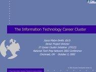 IT Career Cluster Initiative - Education Development Center