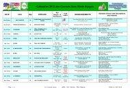 Calendrier 2013 des courses hors stade Vosges - Site de l