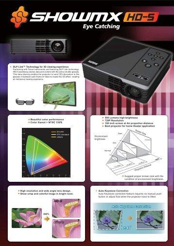 Beautiful color performance Color Gamut > NTSC ... - Computex.biz