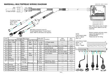marshall multispread wiring diagram rds support server?quality=85 addendum 1 rds support server Computer Server Diagram at edmiracle.co