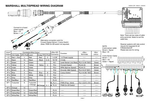 marshall multispread wiring diagram  rds support server