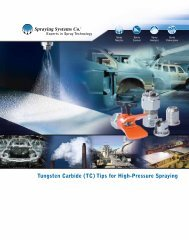 Tungsten Carbide (TC) Tips for High-Pressure Spraying