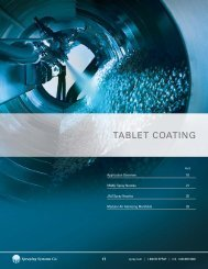 TABLET COATING - Spraying Systems Co.