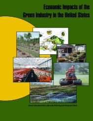 Economic Impacts of the Green Industry in the United States