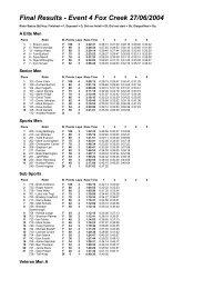 Final Results - Event 4 Fox Creek 27/06/2004 - AMBC