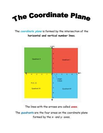 Coordinate Plane Intro.pdf