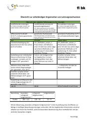 Übersicht zur selbständigen Organisation von Leistungsnachweisen