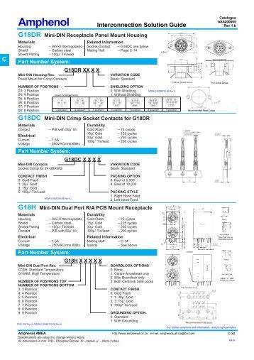 mini din_cat.pdf - Amphenol Canada