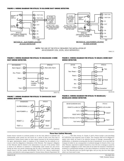 Figure 4. Wiring Diagram on
