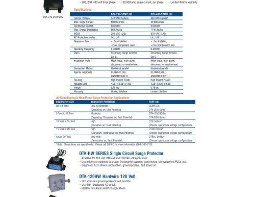 "5 1//2/"" fan blade 3000rpm Acme 700 Reversible Motor Kit 1//100th hp"