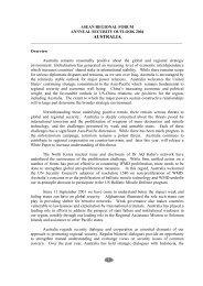Annual Security Outlook 2004 - ASEAN Regional Forum