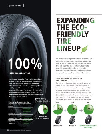 expandinG THe eco- friendly Tire lineup