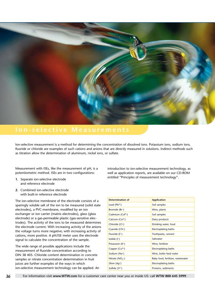 ion selective electrode determination of fluoride in toothpaste samples Fluoride ion selective electrodes, page 3 transfer the solution to a plastic beaker c potential measurements measure the potential of each standard solution and the toothpaste sample.