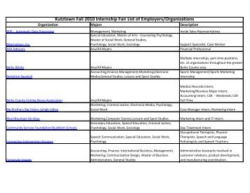 Kutztown Fall 2010 Internship Fair List of Employers/Organizations
