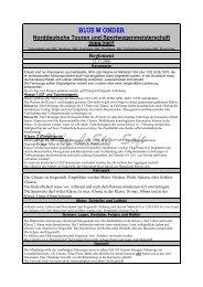 Das Reglement für DTSW - Slotracing-Nord