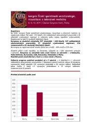 zde - Česká společnost anesteziologie, resuscitace a intenzivní ...